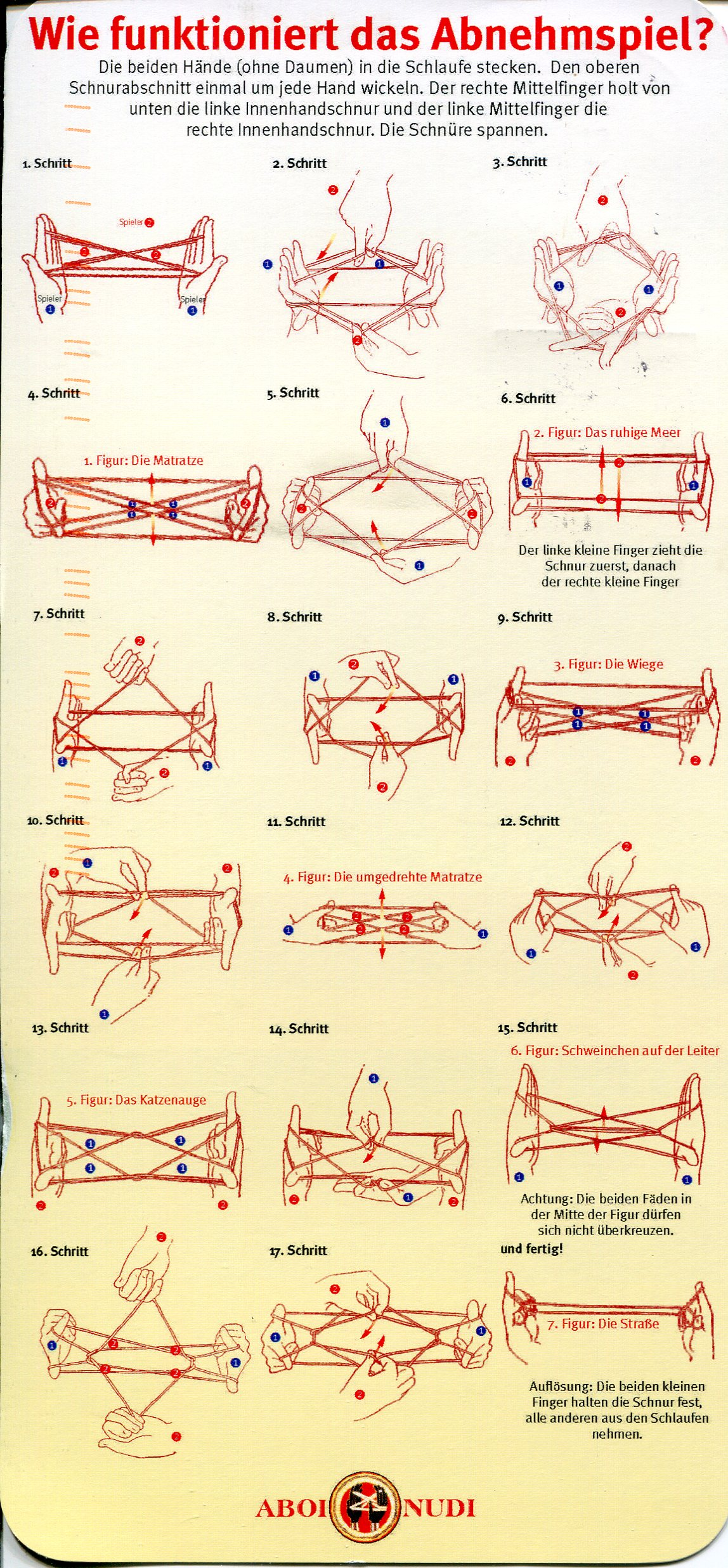 CatS Cradle Infographic On Behance Practice Hand Strength And